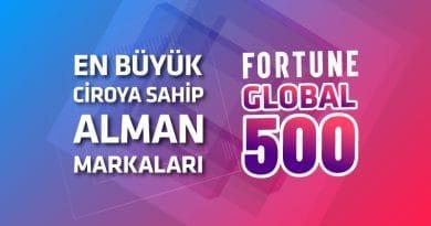 fortune global 500
